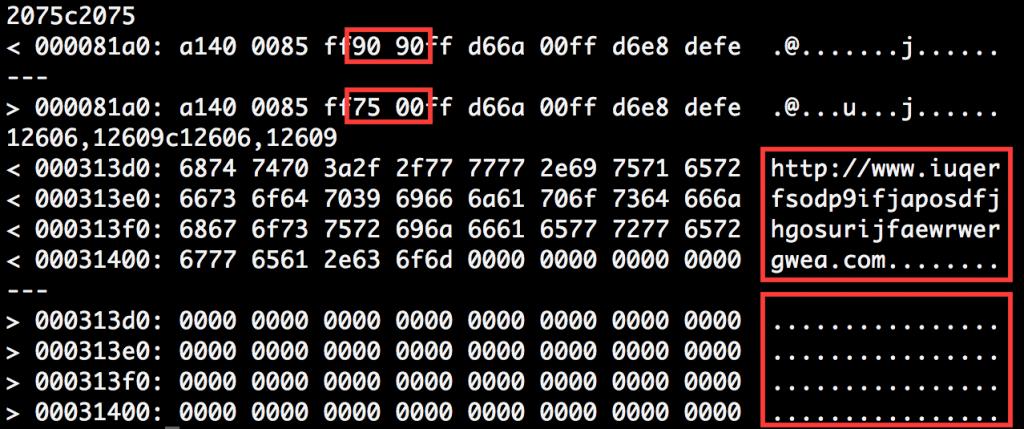 図5 (1)と(3)の検体のコードの差異