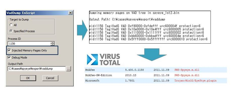 malicious なコードの検出(1)