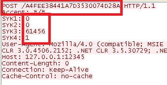 新亜種 HTTP ヘッダ