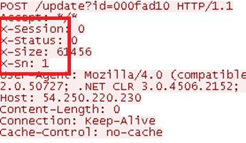 旧 HTTP ヘッダ