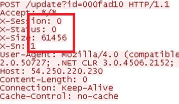 旧亜種 HTTP ヘッダ