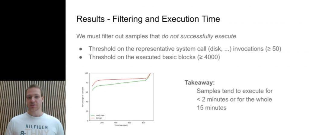 図2: 検体の実行終了までの時間を示す累積相対度数グラフ